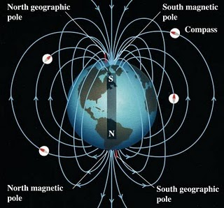 https://planetagea.files.wordpress.com/2011/06/tierramagnetico.jpg