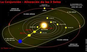 Actividad Solar en Tiempo Real
