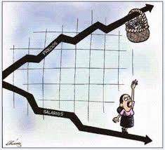 hiperinflación