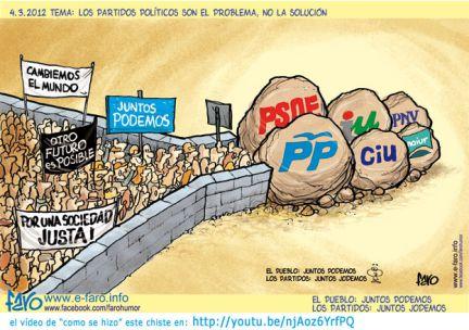 casta politica