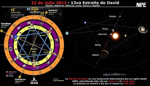 npe david 22 julio