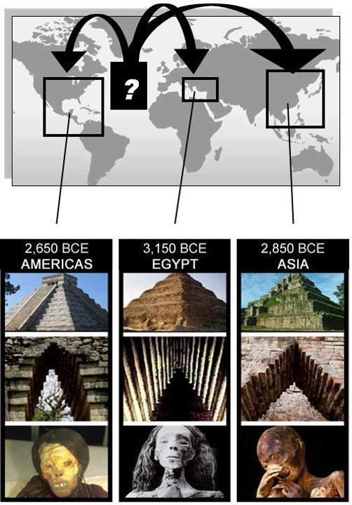 Descubrimiento de pirámides en la Antártida