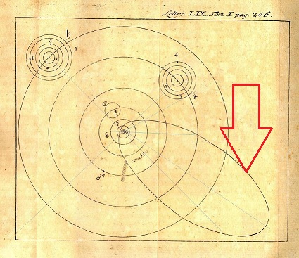 Euler Solar Sistem Original - Copy
