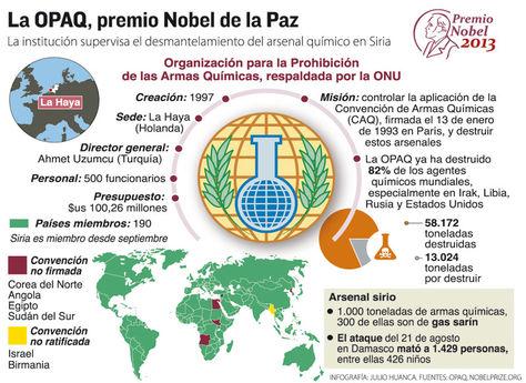 Info-OPAQ-Premio-Nobel-Paz_LRZIMA20131012_0010_11
