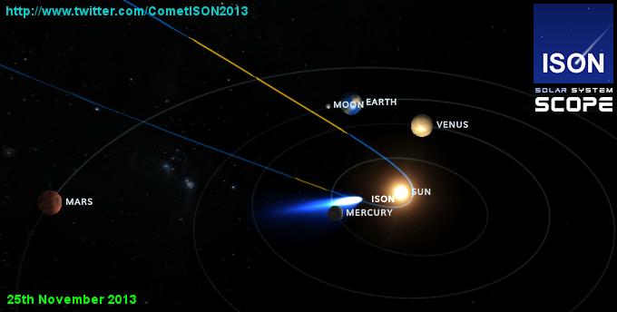 Comet-ISON-November-25