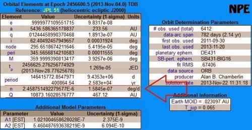 NASA ISON Comet NPE