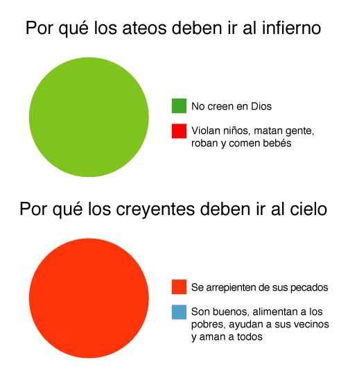 ateosvscreyentes