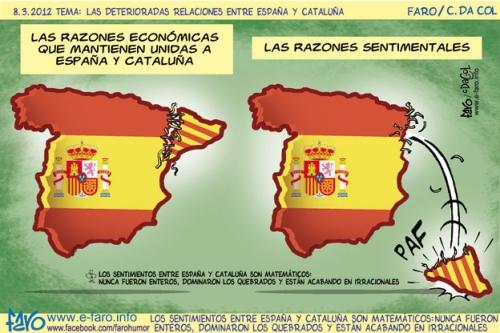 Catalunya y España