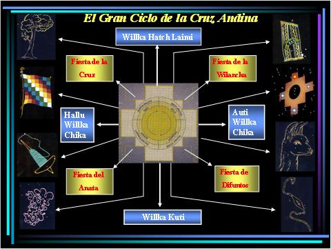 cruz_andina