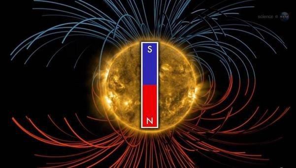 El-campo-magnetico-del-Sol-a-p_54378405372_53699622600_601_341