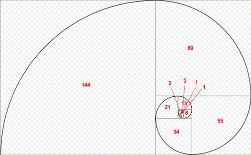 Fibonacci[1]