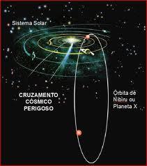 movimiento-retrc3b3grado-de-nibiru