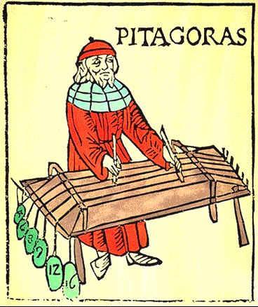 pitagoras20