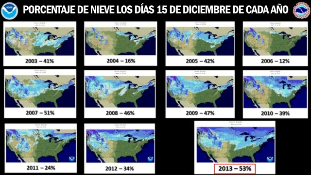 porcentaje-de-nieve-en-eeuu-por-ac3b1o-indagadores-wp