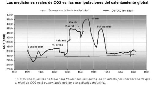070223_carbon_dioxido