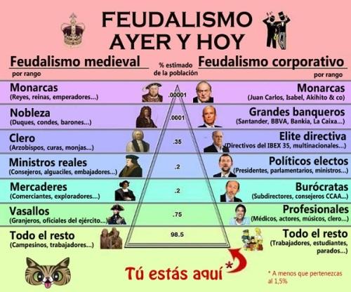 feudalismo-ayer1