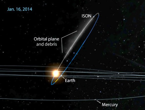 ISON-orbital-plane-Jan16-2014_V2