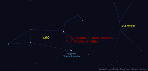 Radiant-Area-for-Possible-ISONids-Meteors2