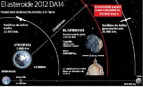 1asteroide1