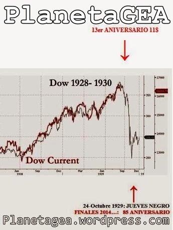 2014 85 aniversario del crack de 1929