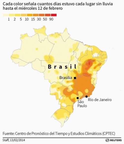 brasil-mayor-sequia-nuevo-ecuador1