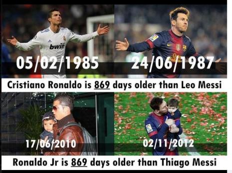 Gran-coincidencia-entre-Messi-Cristiano-y-sus-hijos