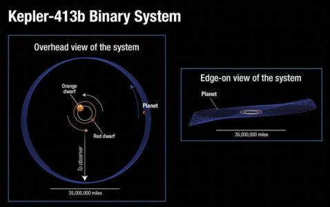 kepler-planeta-1--478x300
