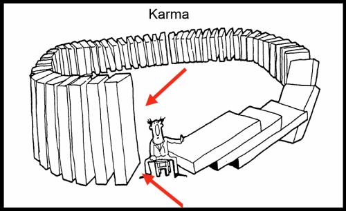 ley-del-karma