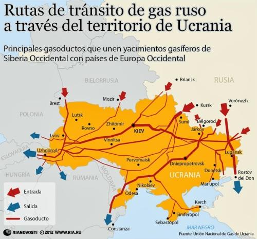 ruta gas ruso x ucrania