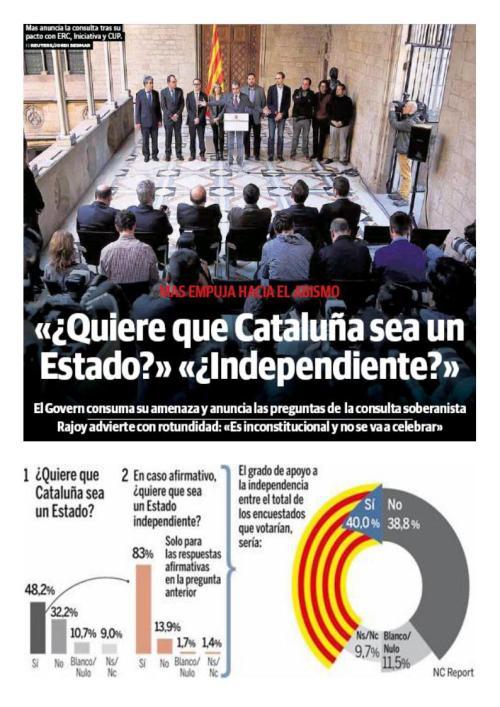 333 días desde formulacion preguntas hasta referendum catalan