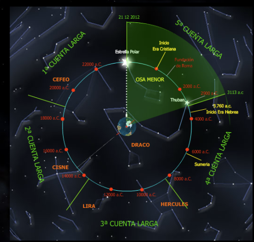 cuenta-larga-maya-5-ciclos