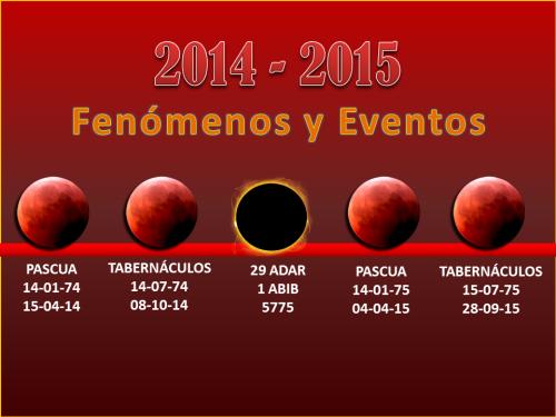 las-profecc3adas-de-la-luna-roja2