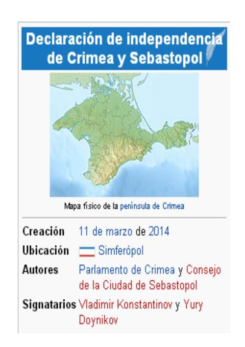 crimea independencia