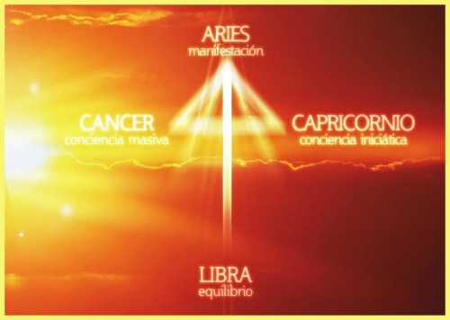cruz-cardinal-daily-astral-astrologc3ada-en-punta-del-este-buenos-aires