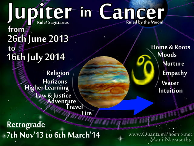 jupiter-into-cancer-dates