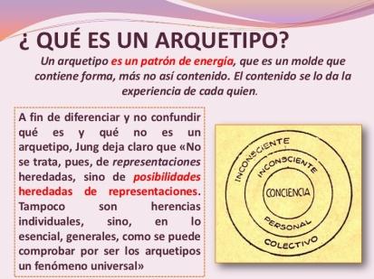 arquetipos-121204025136-phpapp01-thumbnail-4