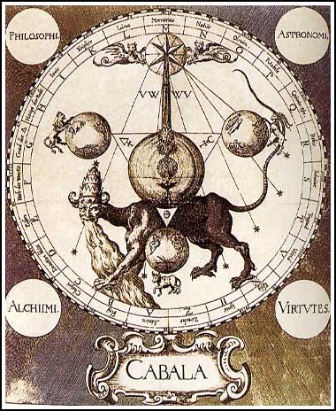 El-Tarot-Y-La-Cábala