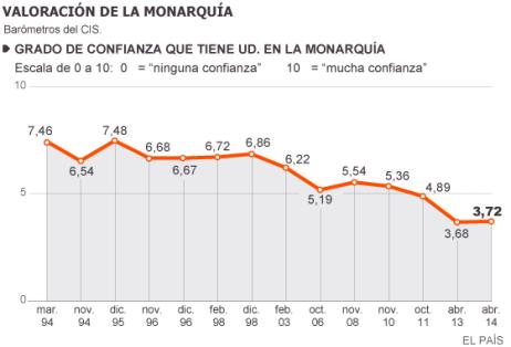 1401704469_632570_1401709496_noticia_normal