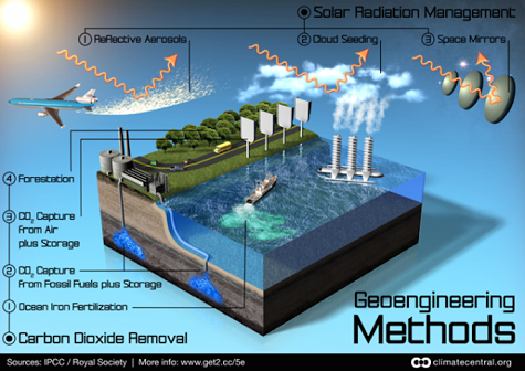 24275-geoengineering-methods-infographic