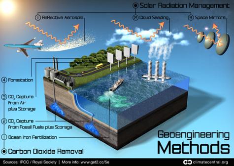 24275-geoengineering-methods-infographic