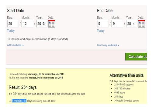 254 días schumaker