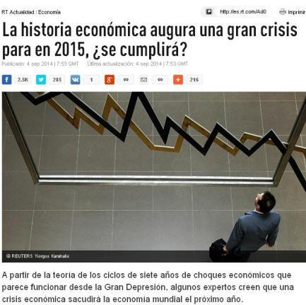 ciclos 7 años crisis economicas