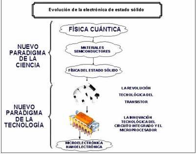 paradigmas-sociologia_image001