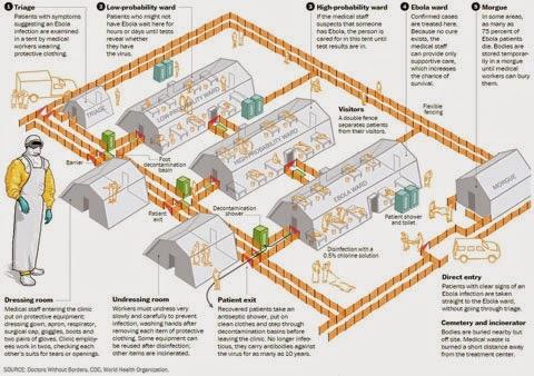 7d46b-ebola