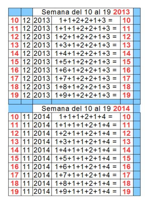 semana 10-19 diciembre 2013 y noviembre 2014