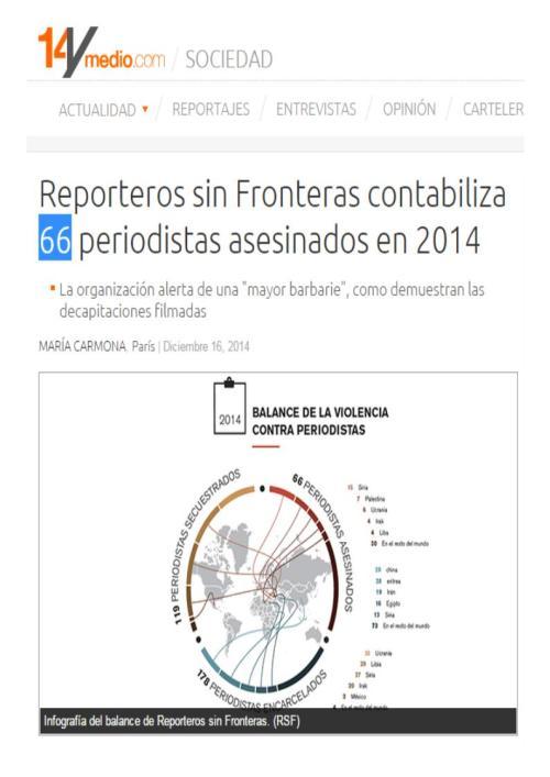 66 periodistas muertes 2014