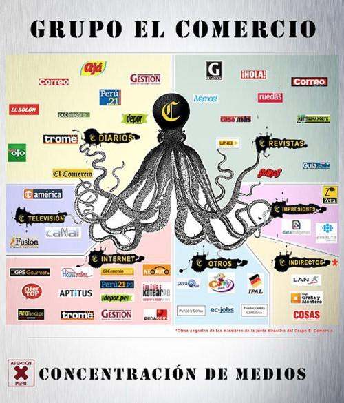 el_comercio-concentracion-de-medios