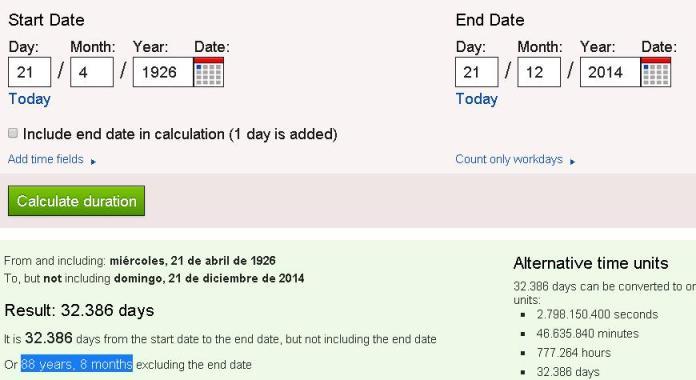 isabel II 88 años y 8 meses noche más larga y oscura 21-12-2014
