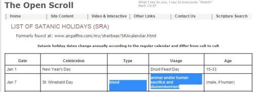 7 de enero san Winebaldo, día de ritual de sangre