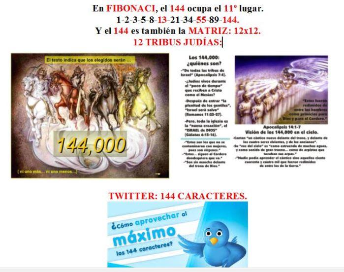144000 FIBONACI 12 TRIBUS JUDIAS APOCALIPSIS